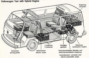 1977-VW-Hybrid-Bus